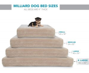 Milliard Premium Dog Bed