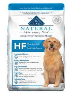 Blue Buffalo Natural Veterinary Diet Hydrolyzed for Food Intolerance for Dogs